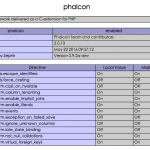 Install Phalcon with MAMP on OSX